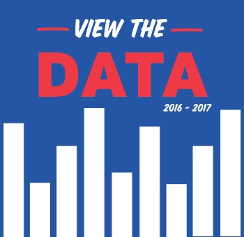 View the Data: 2016-2017